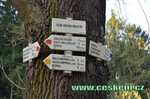 Rozcestník turistických tras.