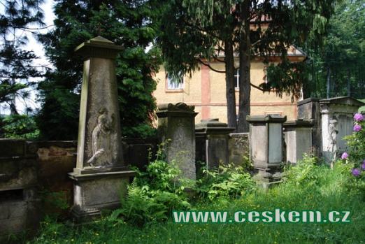 Staré německé náhrobky u kostela sv. Máří Magdaleny.