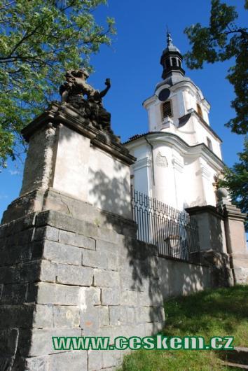 Kostel svatého Jakuba Většího v Cítolibech.